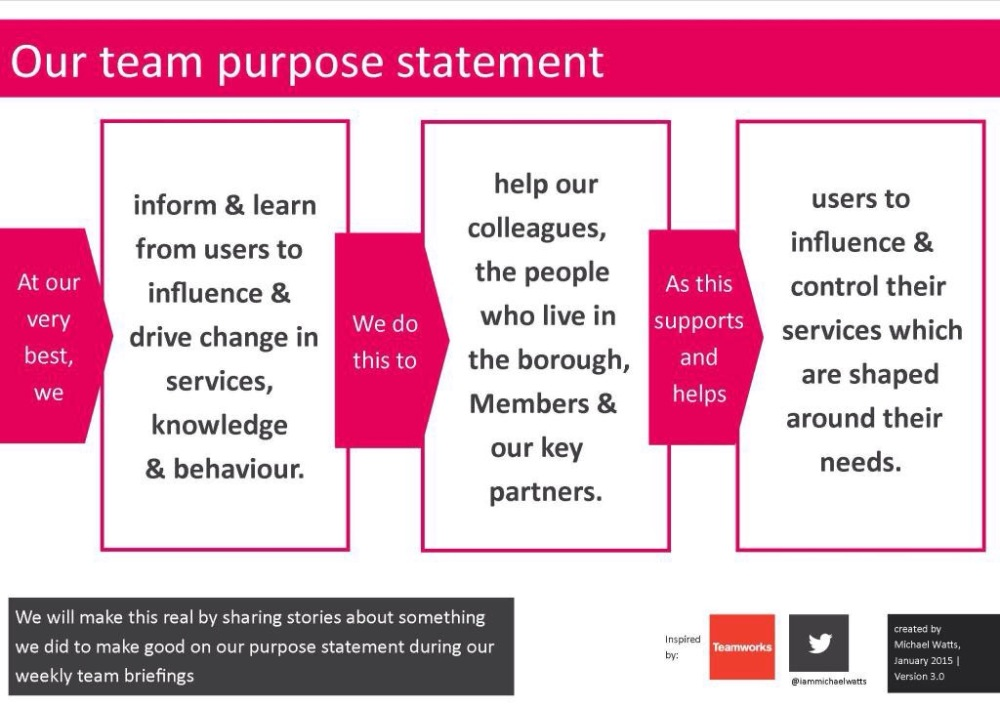 Creating a shared purpose