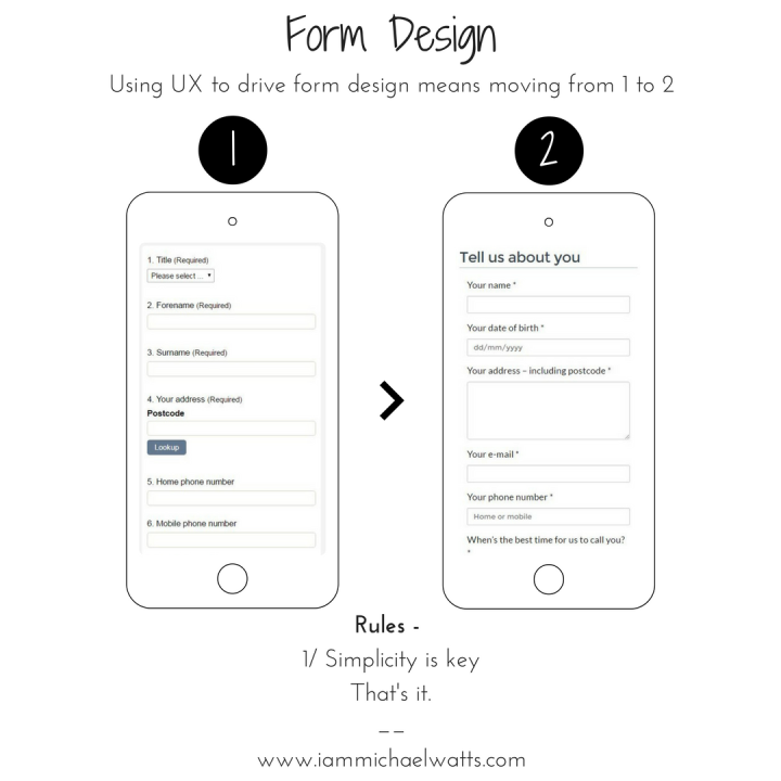Form design rules