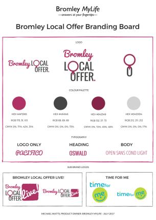 LocalOffer_BrandingBoard