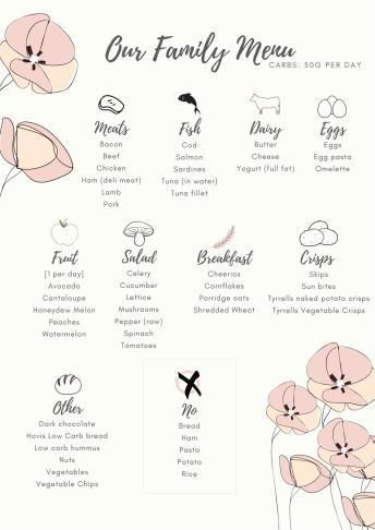 Our family menu