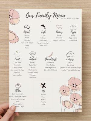 Our family menu printed